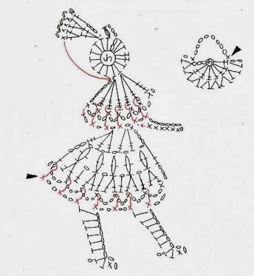 Crochet Roupa likewise Crochet A Pink Dress With Flowers For A Girl as well Boleros in addition Crochet Dress For Girl 11 furthermore Patrones De Boleros. on crochet boleros