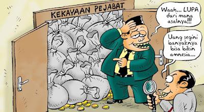 Kejahatan Korupsi Tanpa Rasa Malu