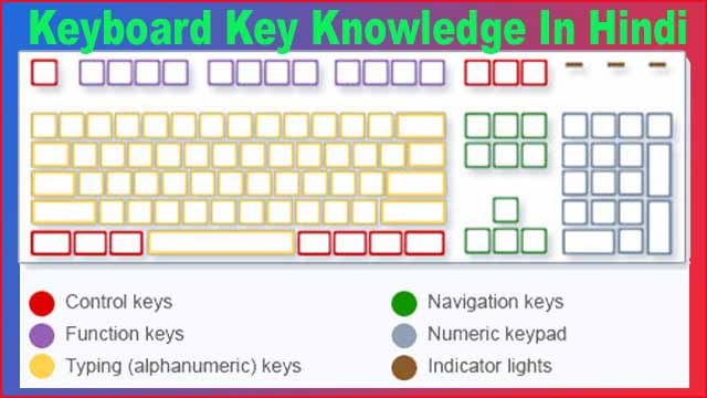 Keyboard Kaise Kam Karta Hai