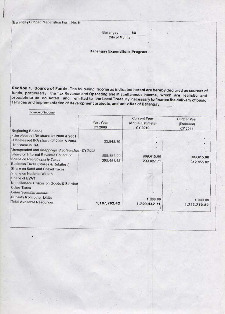 Barangay budget Research paper Academic Writing Service