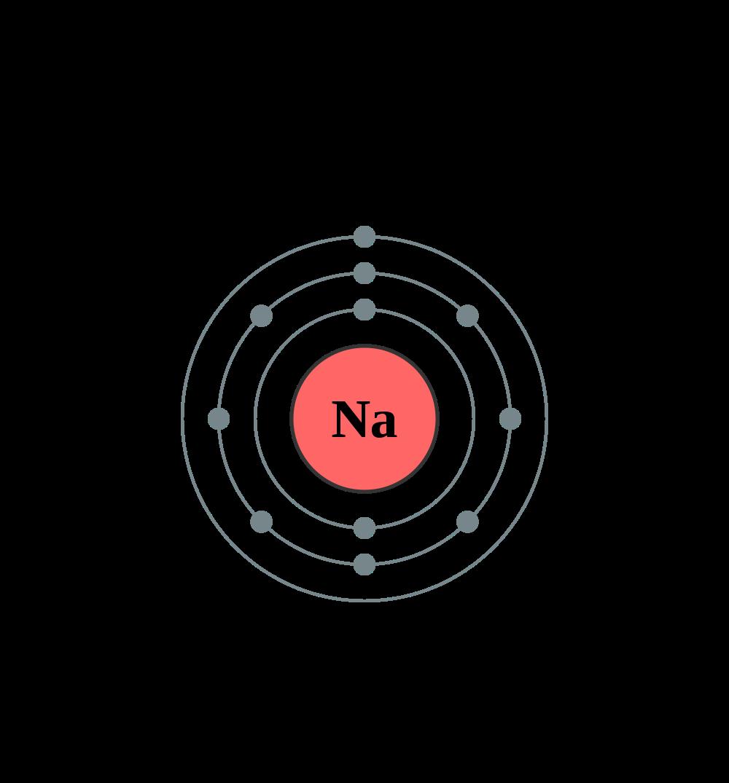 sodium atom diagram