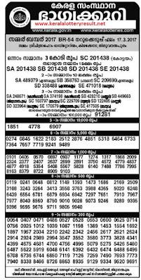 17-03-2017 SUMMER BUMPER LOTTERY BR 54 RESULTS - Kerala Lottery Result