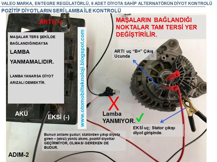 Yüksek voltajlı kablolar: uygulama ve sınıflandırma