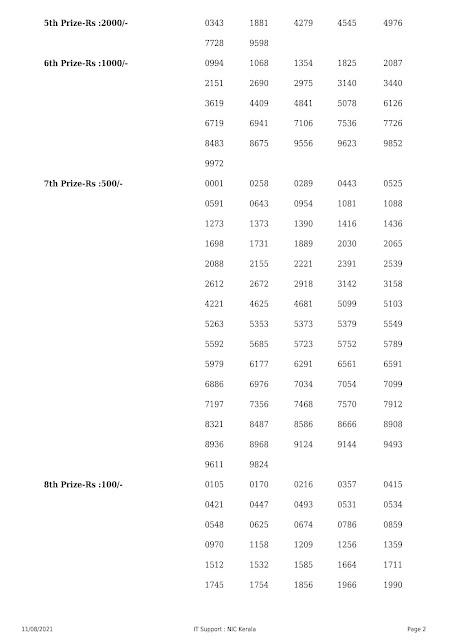 Kerala Lottery Result  Akshaya AK-510 dated 11.08.2021 part-2