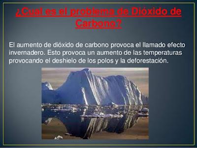 ¿Cual es el problema del Dióxido de Carbono?
