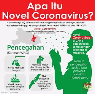 Langkah Pencegahan Novel Coronavirus