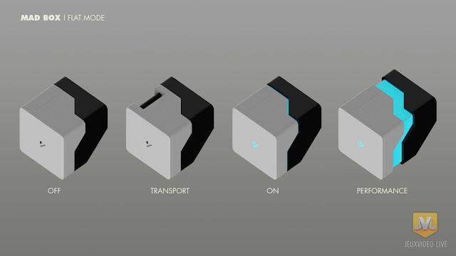 جهاز Mad Box يستعرض المزيد من الصور الرهيبة لشكله الأولي ، أشكال صادمة جدا
