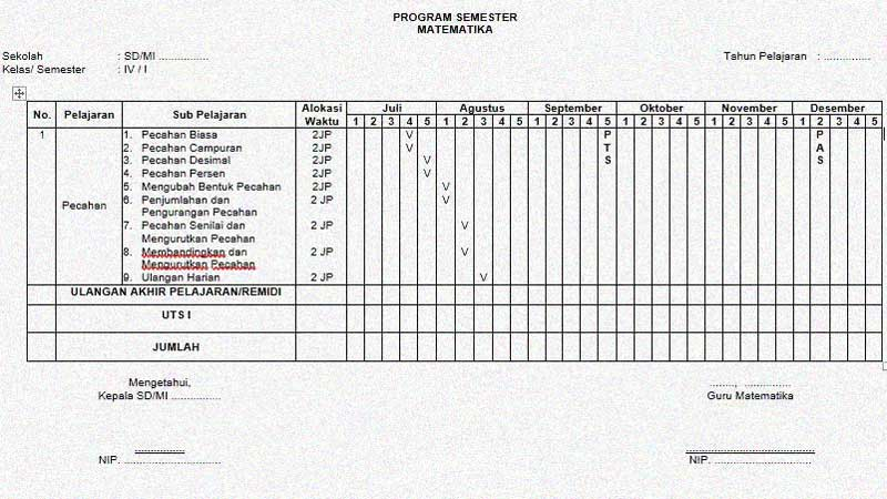 Download Prota dan Promes Matematika Kelas 4 K-13