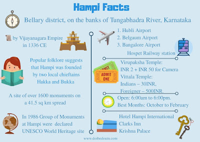 Vitthala Temple Chariot Hampi Facts doibedouin