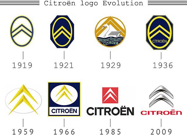 clubdes5a.blogspot: club5a - le saviez-vous - l'histoire du logo