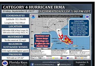 Hurricane Irma Hurikan Irma Mengancam Florida