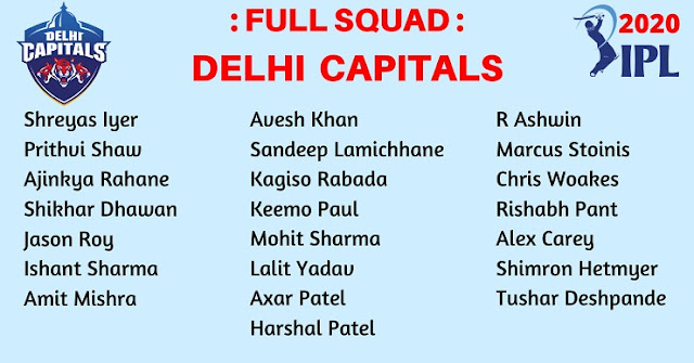 IPL 2020 Team player list - Full squad of Delhi Capitals (DC)