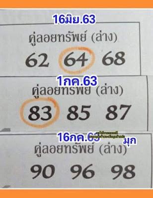 Thailand Lotto 3up Cut Digit Facebook Timeline Blog Spot 16 July 2020
