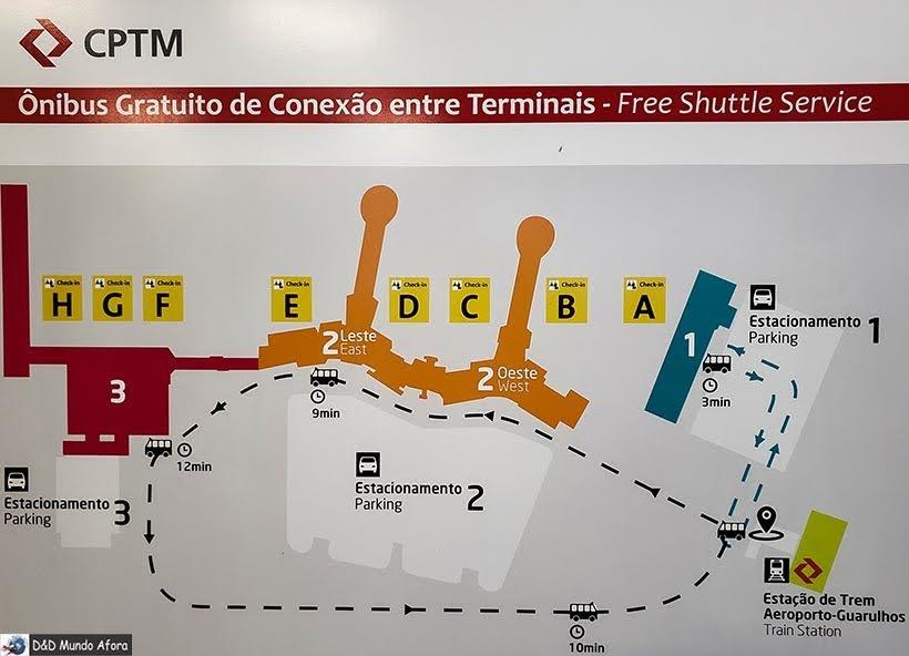 Mapa dos desembarques do Aeroporto de Guarulhos - Trem para Guarulhos, São Paulo: como funciona