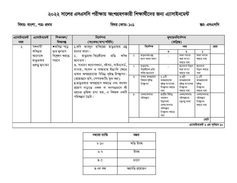SSC Bangla Assignment Answer 2021 pdf Download