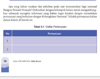 Tabel 4.1 Daftar Pertanyaan, PKN kelas 8 Halaman 76