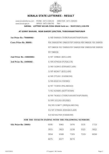 nirmal-kerala-lottery-result-nr-235-today-30-07-2021-keralalotteriesresults.in_page-0001