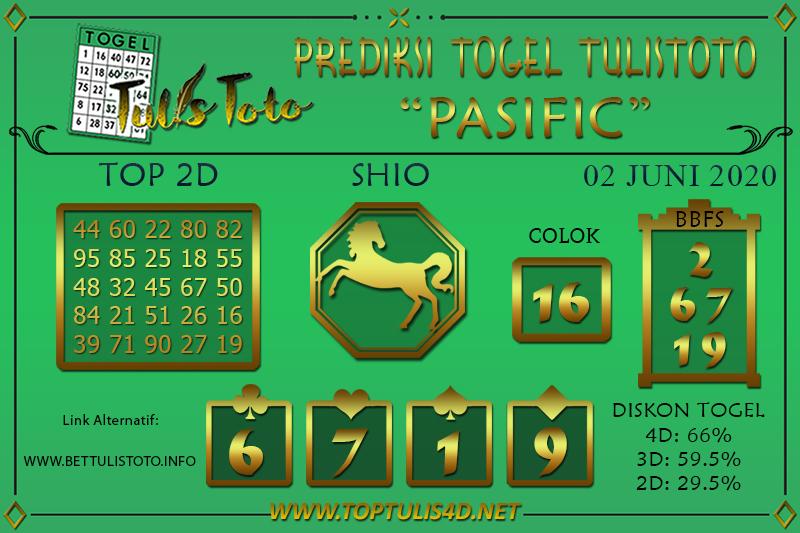 Prediksi Togel PASIFIC TULISTOTO 02 JUNI 2020