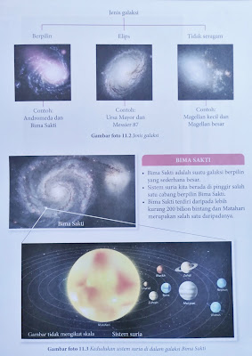 kedudukan sistem suria di dalam galaksi bima sakti