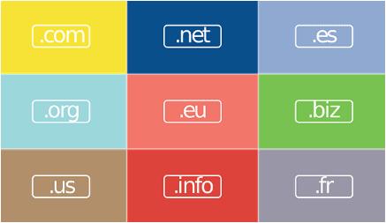 Comment choisir le bon nom de domaine ?