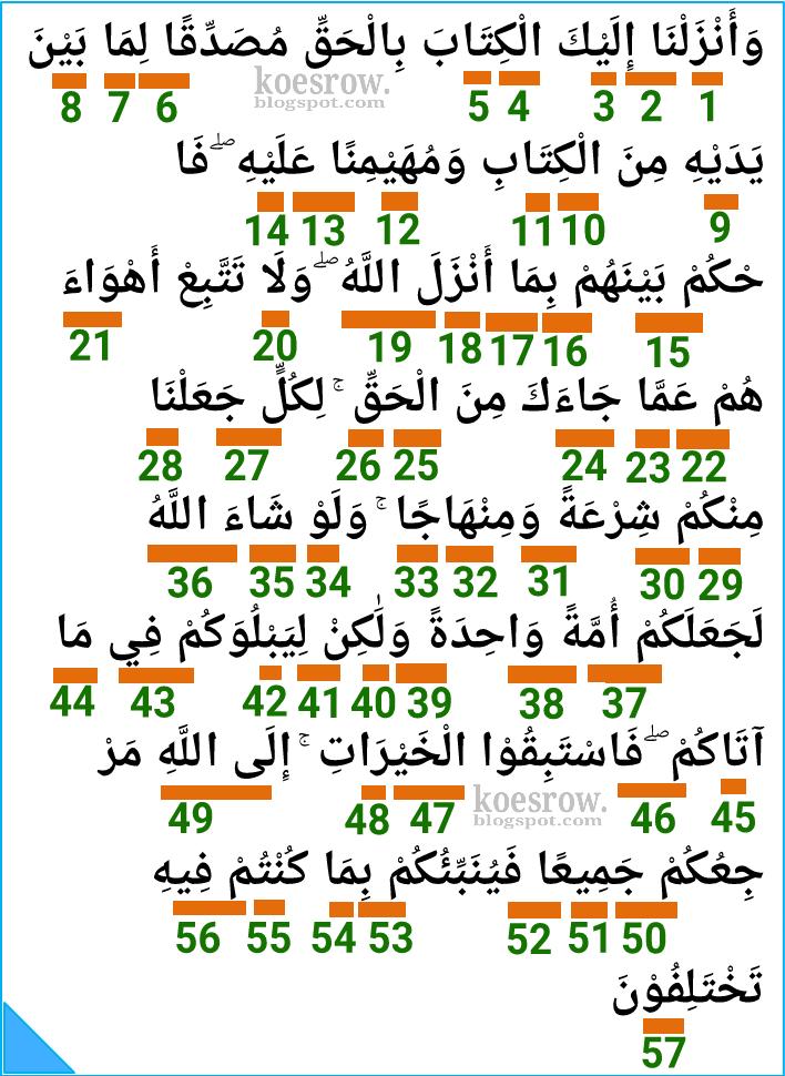 Almaidah Ayat 48 : almaidah, Hukum, Tajwid, Surat, Al-Maidah, Serta, Keterangannya, Koesrow