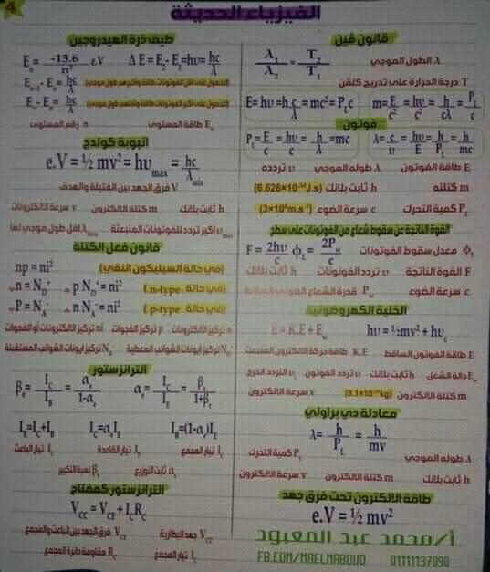 ملخص قوانين الفيزياء للصف الثالث الثانوى 2021 ا/ محمد عبد المعبود