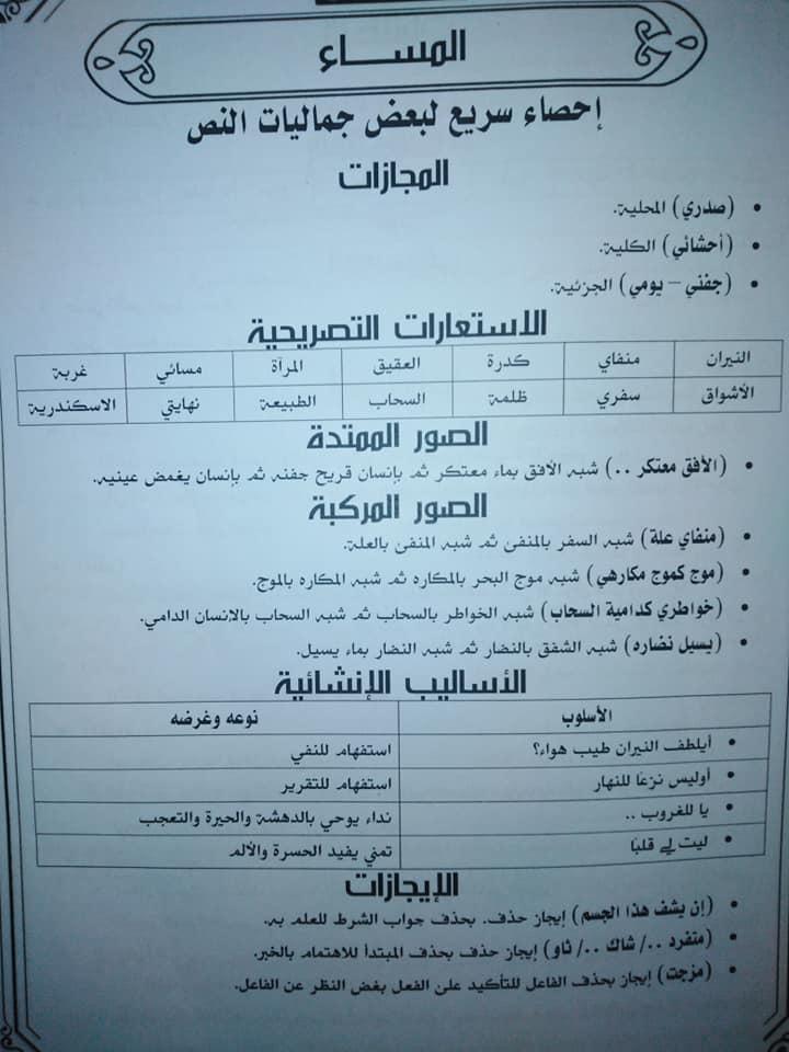 تجميع لمراجعات و امتحانات اللغة العربية للصف الثالث الثانوى  للتدريب و الطباعة 2021 4