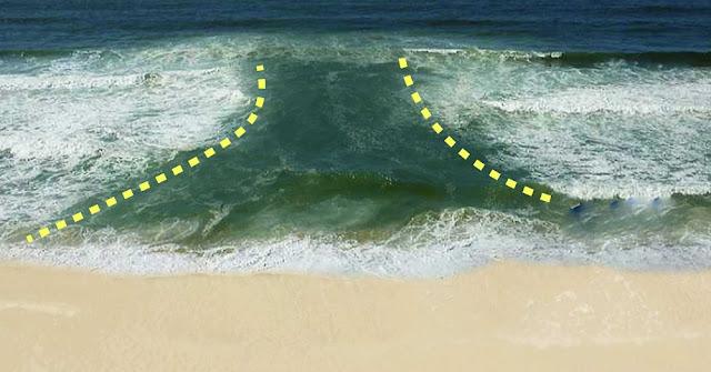 Tips Keamanan Pantai untuk Liburan Anda