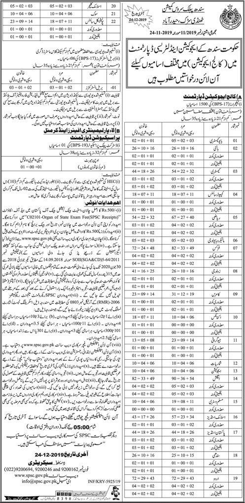 1500 Jobs in SPSC for Lecturers Nov 2019