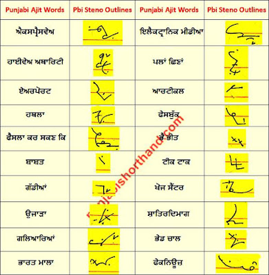 18-may-ajit-shorthand-outlines