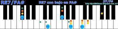 acorde piano chord re7 con bajo en fa#