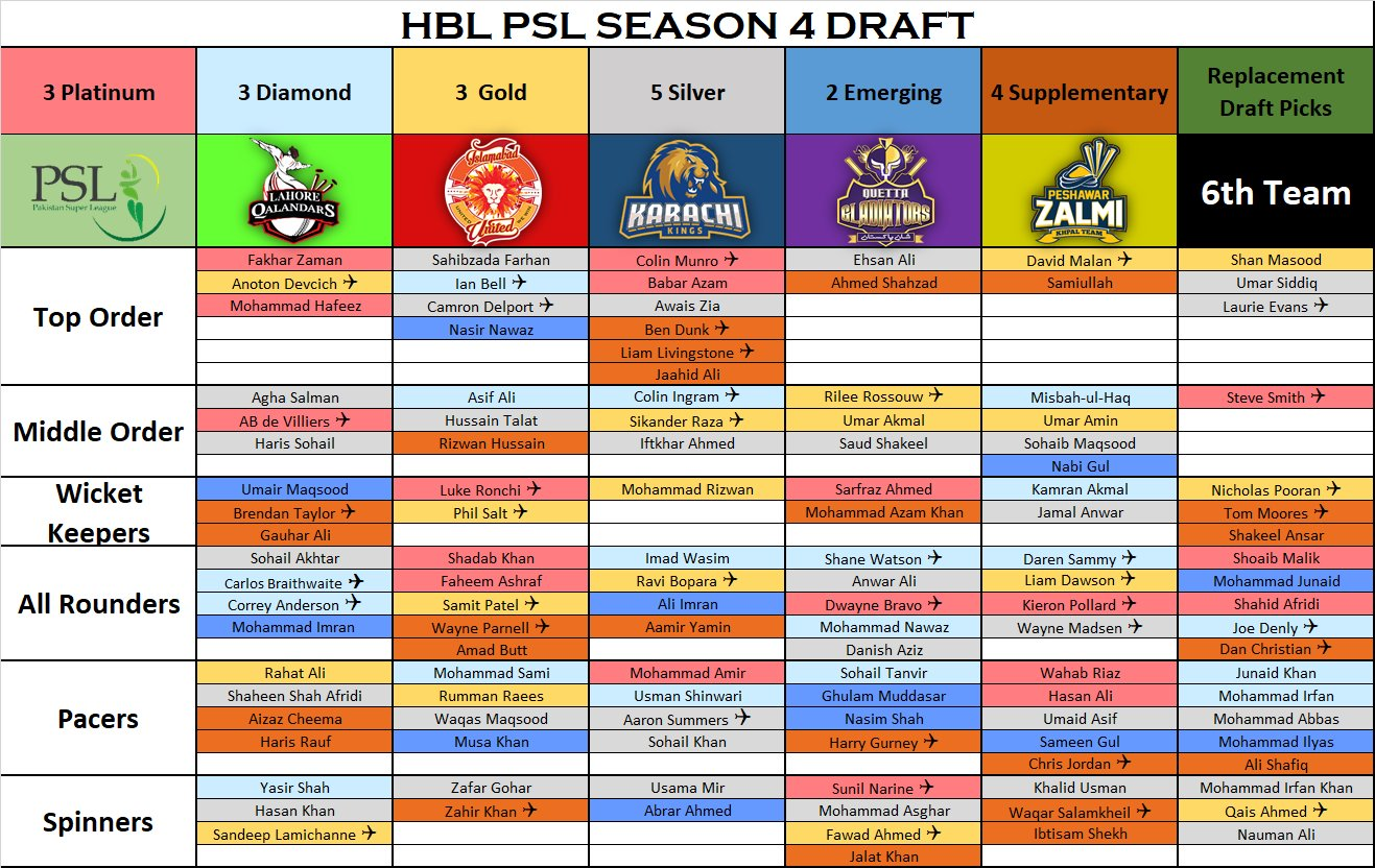 PSL Schedule/Players List