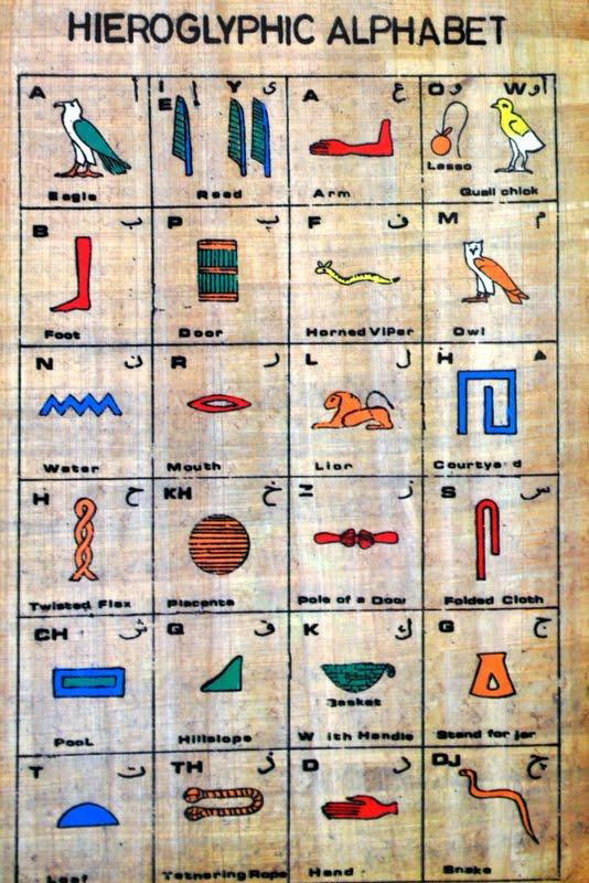Egipskie pismo