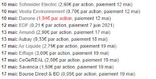 calendrier dividende france 10 - 15 mai 2021