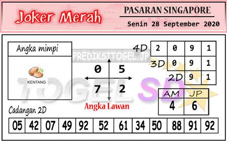 Pred Joker Merah SGP Senin 28 September 2020