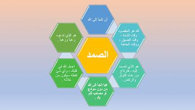 """اسم الله """" الصمد """" - mini book 2007"""