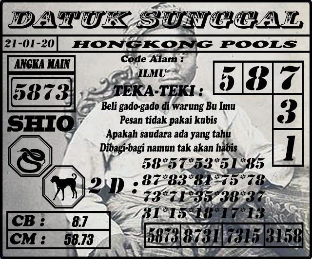 Prediksi Datuk Sunggal