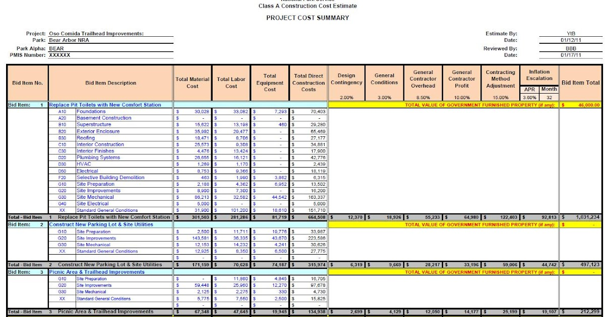 construction cost estimate template engineering management