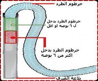 حافظ علي عدم ادخال خرطوم الطرد بعمق كبير داخل بلاعة الصرف