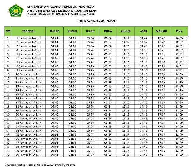 jadwal imsak waktu buka puasa Kabupaten Jember 2020 m ramadhan 1441 h tomatalikuang.com