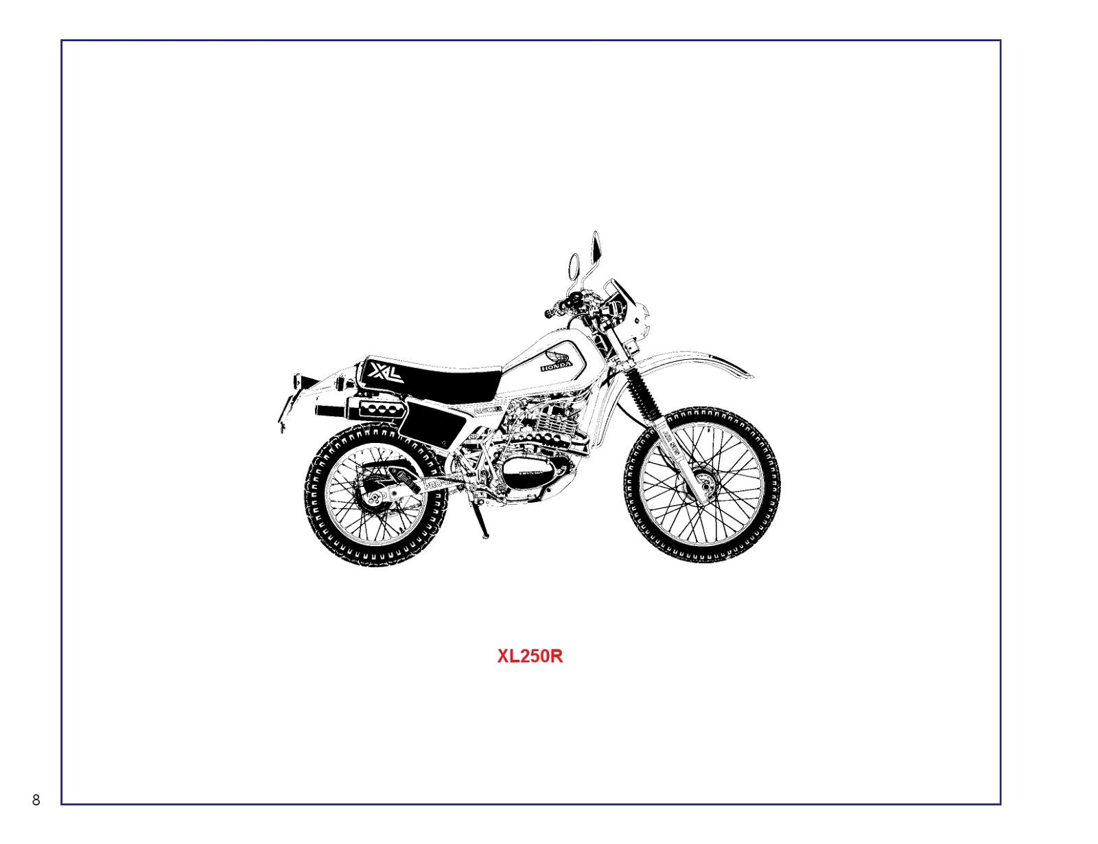 MANUAL DA SUA MOTO: CATÁLOGO DE PEÇAS HONDA XL 250R 1998