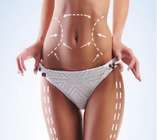 Metabolizma Hızlandırmak İçin Öneriler