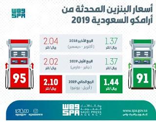 أرامكو السعودية تخّفض أسعار البنزين