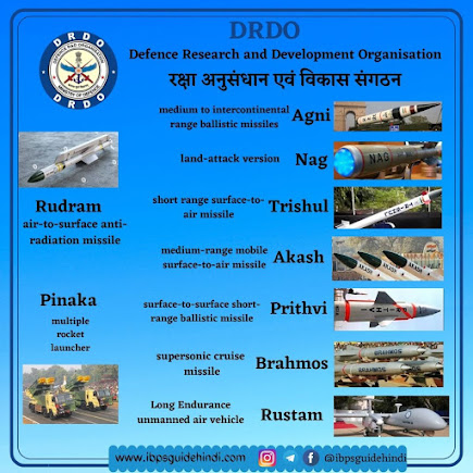 DRDO Projects