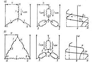 Схемы переключения обмотки статора со звезды на двойную звезду (а) с треугольника на двойную звезду (б)