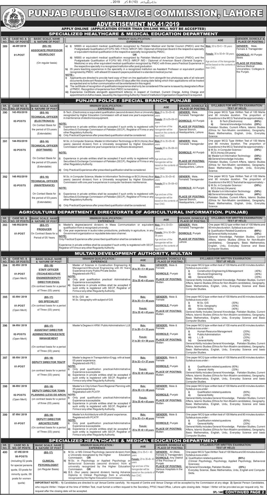 Punjab Public Service Commission PPSC Dec 2019
