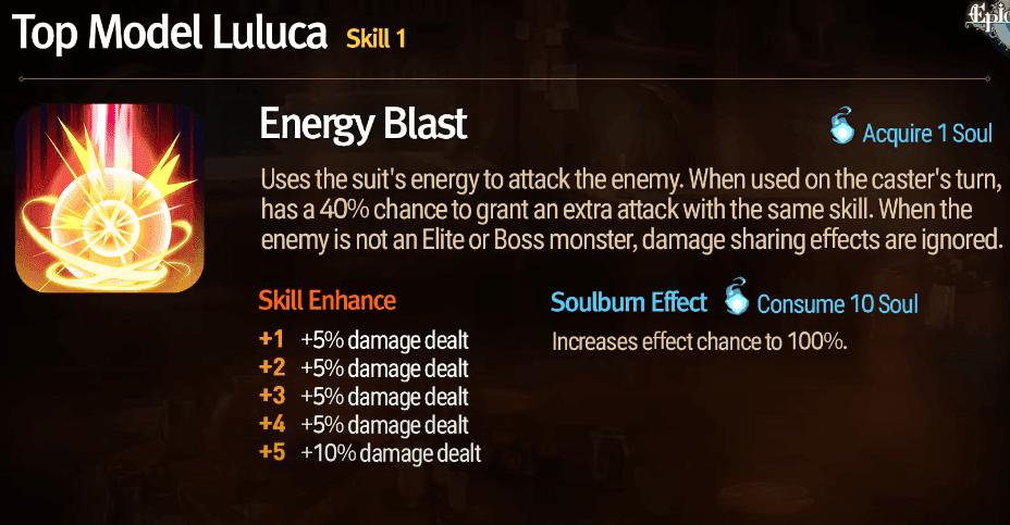Top Model Luluca energy blast