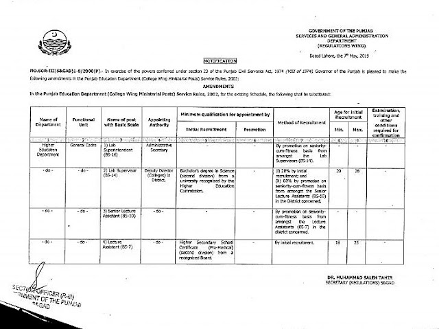AMENDMENTS IN PUNJAB EDUCATION DEPARTMENT COLLEGE WING MINISTERIAL POSTS SERVICE RULES