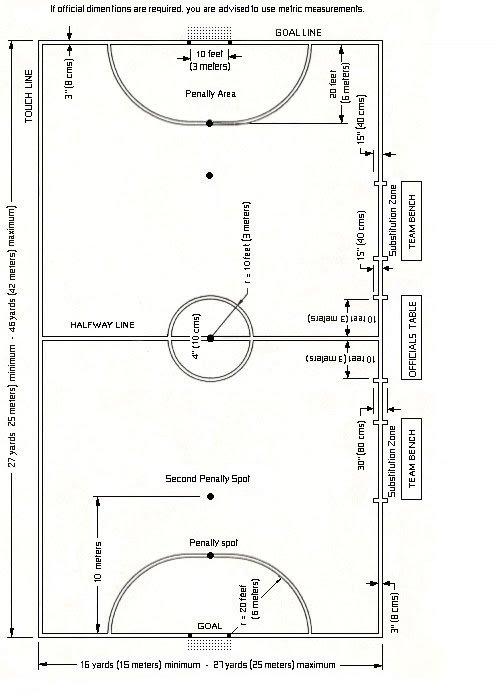 Gambar Lapangan Futsal Dan Ukurannya : gambar, lapangan, futsal, ukurannya, Gambar, Lapangan, Futsal, Beserta, Ukurannya, Keterangannya, Bangmaul.com