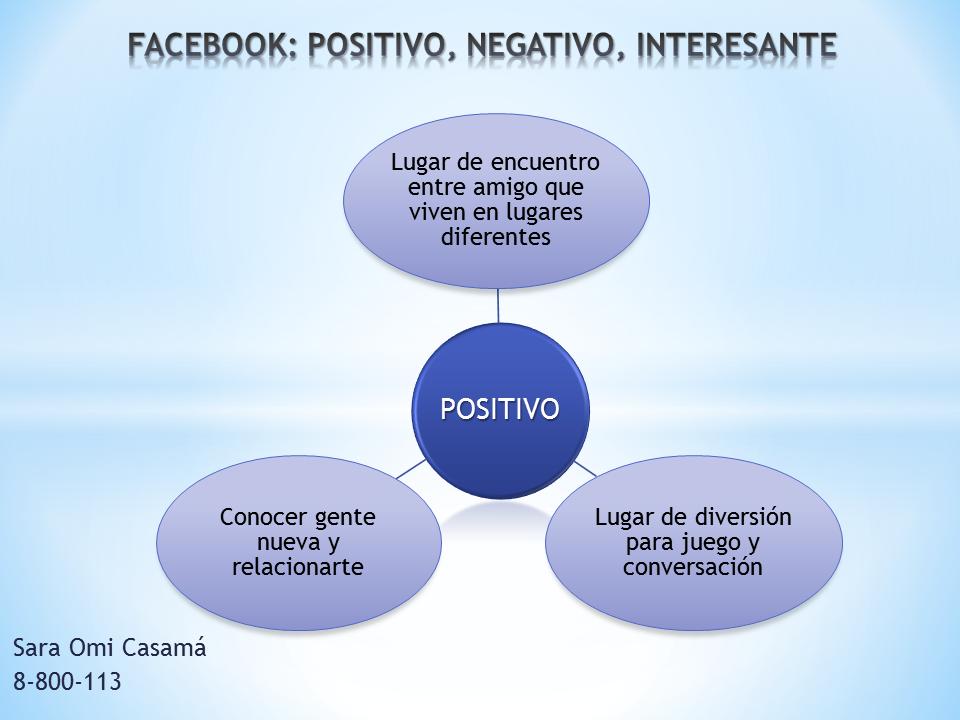 Actividades De Nuevas Tecnologias Y Comunicacion  Facebook  Positivo  Negativo  Interesante